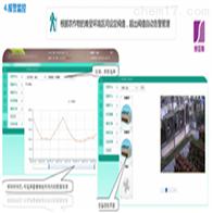 SYNYW农业物联网综合管理系统