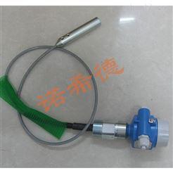 CPM253、CPM153E+H变送器