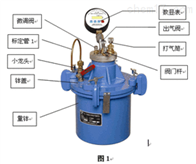 CA-5混凝土直讀式含氣量混凝土含氣量型號現貨供應恒勝偉業廠家提供技術指導