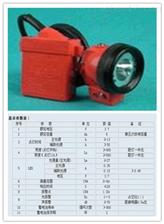 BXS02-KLW6LM(A)甲烷报警矿灯 甲烷报警照明灯 便携甲烷气体报警灯