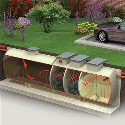 地埋式WSZ污水处理设备