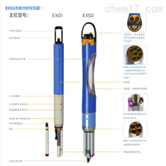 美国YSI EXO2多参数水质分析仪