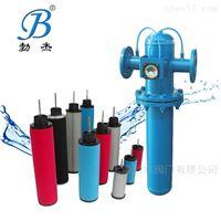 BJLN-2/1.0CBJLN-50壓縮空氣過濾分離器
