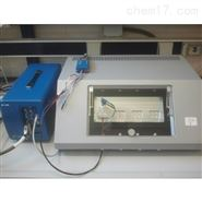 Platform®多通道石英晶体分析仪