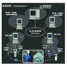 PMS网络化巡检管理系统