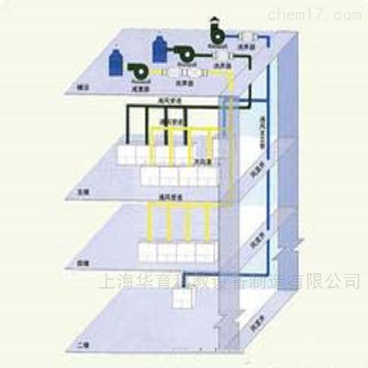 空调通风系统安装实训装置