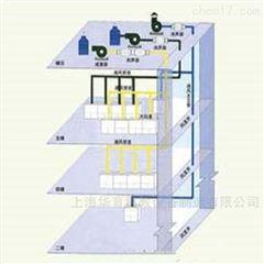 HYKTAZ-1空调通风系统安装实训装置