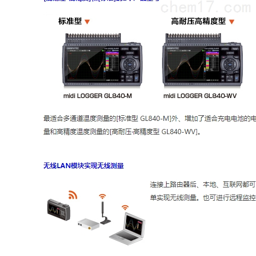 GL840-M数据采集器