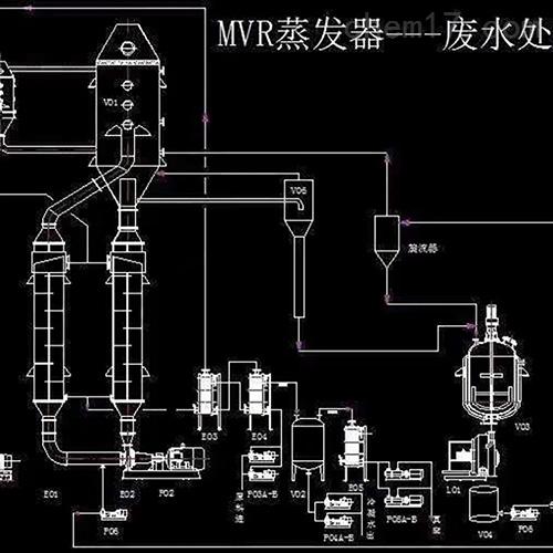 二手单效双效四效蒸发器一手货源