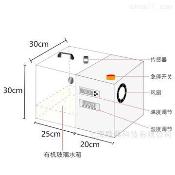 HWHS-500LS隐形眼镜极谱法恒温恒湿箱