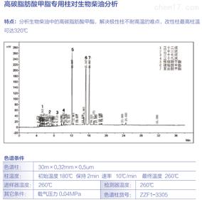 高碳脂肪酸甲脂柱对生物柴油分析