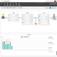 NTS-BECM建筑能源管理系统