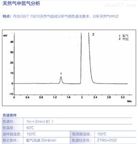 天然气中氮气分析