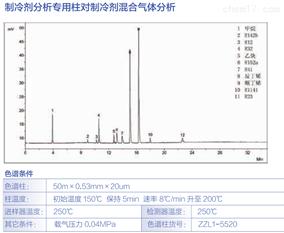 制冷剂分析柱对制冷ji混合气体分析
