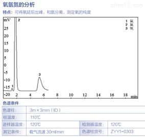 氧氩氮、氧氮、氧氮甲烷一氧化碳分析
