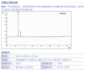 环氧乙烷分析