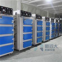 XUD-100干燥智能机/自动控制小型烘干箱/中国人人快3网