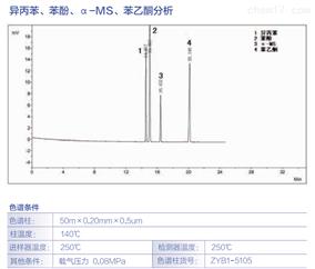 异丙苯、苯酚、α-MS、苯乙酮分析