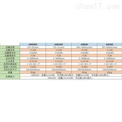 AIR1000单气路恒流采样器0.2-1L/min