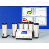 乳液穩定性測量儀(多重光散射儀)