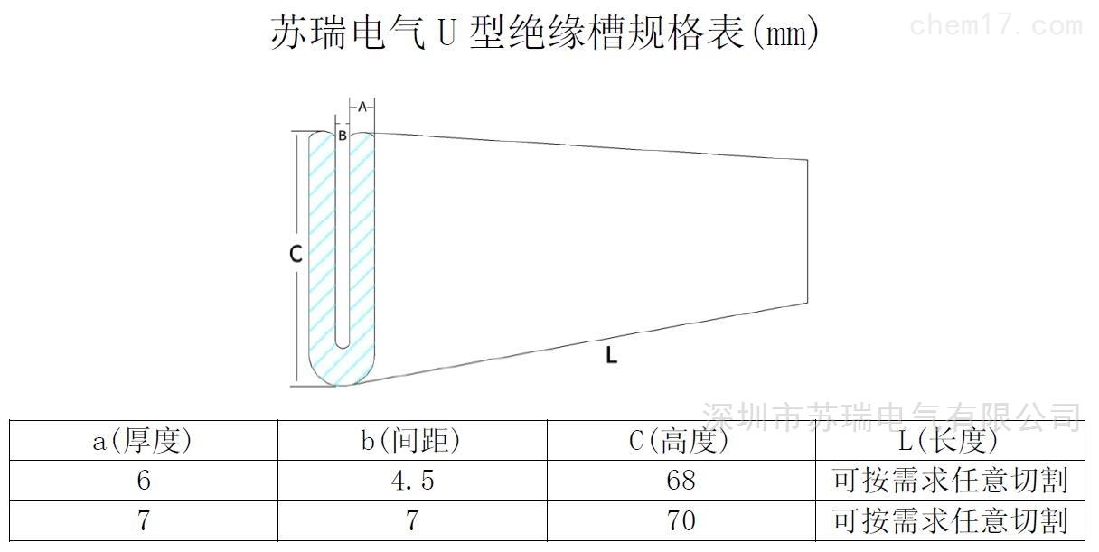高强度U型绝缘板规格表