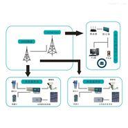 工业无线采集管理自动监测系统