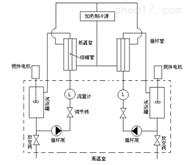双系统防蜡率测定仪
