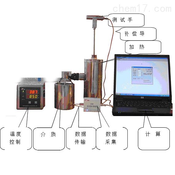 SYQ-2型淬火介质冷却特性测试仪