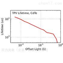 瞬态光电流测试