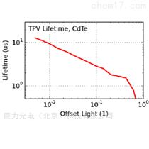 PAIOS瞬态光电压测试