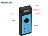 便携式总磷快速分析仪