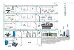 醫院供氧設計安裝