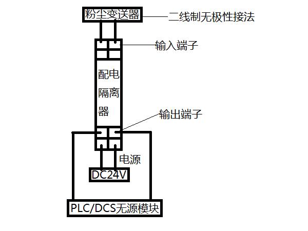 静电粉尘检测仪接线示意图