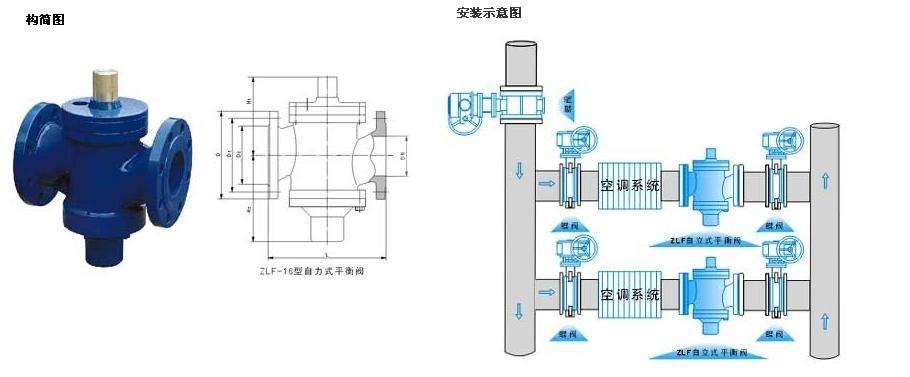 自力式压差调节阀结构图