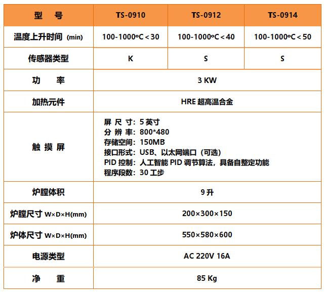 TS系列陶瓷纤维马弗炉技术参数