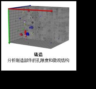 文本框:  陶瓷和聚合物基复合材料在复合材料中显示纤维尺寸和方向、空洞、缺陷和结构特征