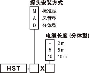 HST电子式温湿度控制开关