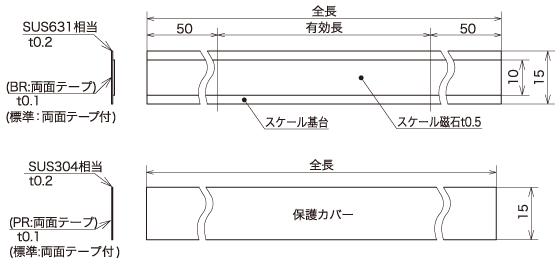 """增量式线性编码器磁性刻度""""SIS-310S"""