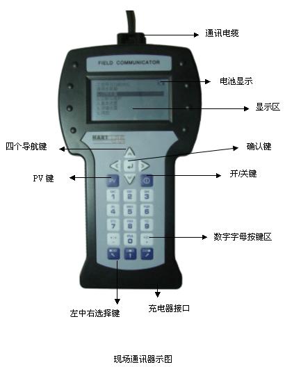 HART475手操器现场通讯图