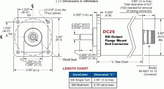 DC25F-XXSXXE = Flange Mount, End Connector