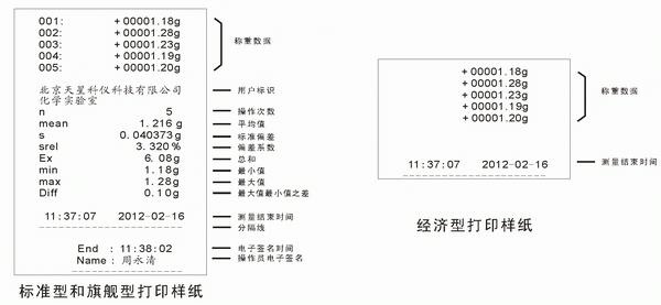 天平打印机打印格式-上海本熙科技