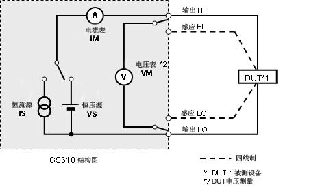 Tm Gs610 03