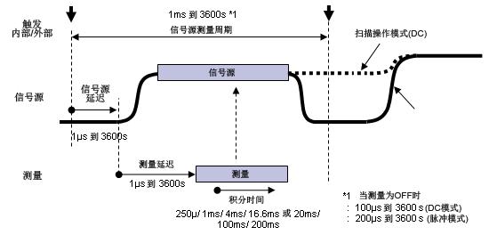 Tm Gs610 06