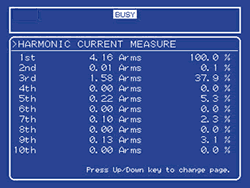 Measurement of output harmonic current