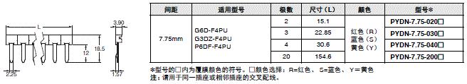 G6D-F4PU / G3DZ-F4PU, G6D-F4B / G3DZ-F4B 外形尺寸 6
