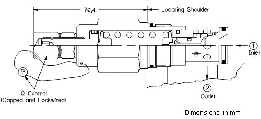 RDFT : 直动式 溢流阀, CE标记