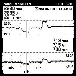 Fluke 43B