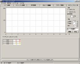 SWM-NCL01M图表屏幕