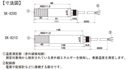 尺寸图1。 温度测量部分(红外检测部分)检测从待测物体辐射的红外能量并测量表面温度。 2。 接线部分这是连接电源,记录仪等的部分。