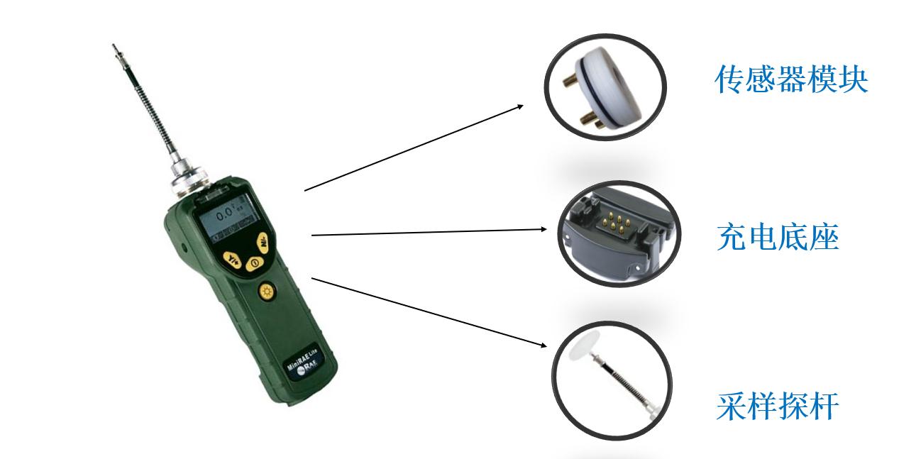 PGM-7300检测仪